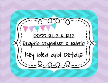 Key Idea & Supporting Details Differentiated Organizers &R