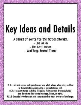 Key Ideas and Details Bundle