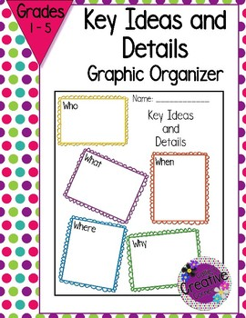 Key Ideas and Details Graphic Organizer