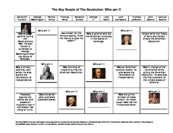Key People of the Revolution: Differentiated Activity (Leg