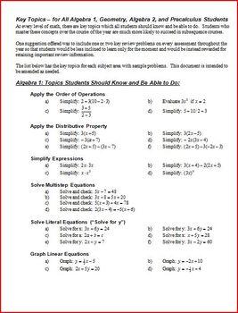 Key Topics  for All Algebra 1, Geometry, Algebra 2, and Pr
