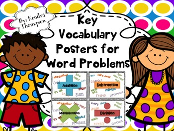 Key Vocabulary Posters: Which Operation?