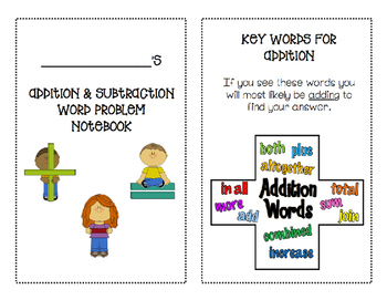 Key Words Book for Word Problems
