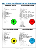 Key Words Used In Math Word Problems