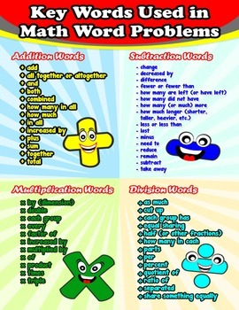Key Words Used In Math Word Problems {Anchor Chart with Ca