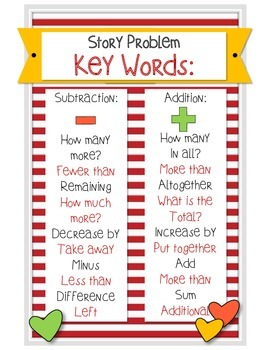Key Words for Math Story Problems