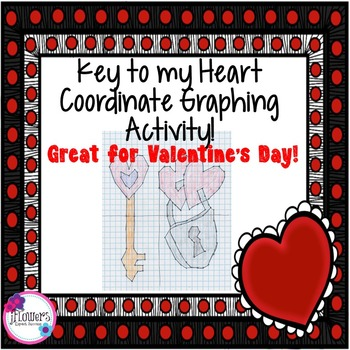 Key to my heart Coordinate Plane Graphing Activity. Great