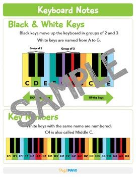 Keyboard Notes
