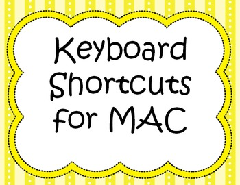 Keyboard Shortcuts for MAC - Posters
