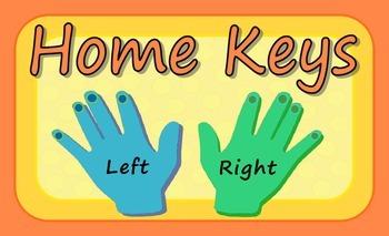 Keyboarding - Home Keys Title Poster