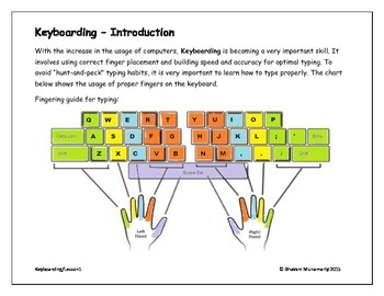 Keyboarding - Introduction