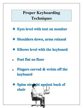 Keyboarding Rules Poster