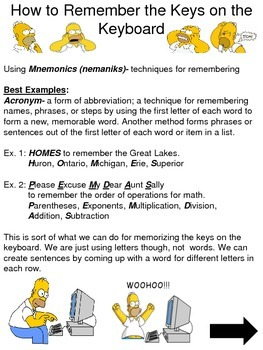 Keyboarding- Typing- How to Remember the Keys on the Keyboard