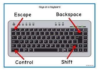Computer Keys on a Keyboard
