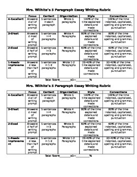 Keystone Alligned Essay Writing Rubric