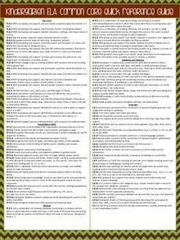 Kinder - 5th Grade Common Core Quick Reference Sheets, ELA & Math