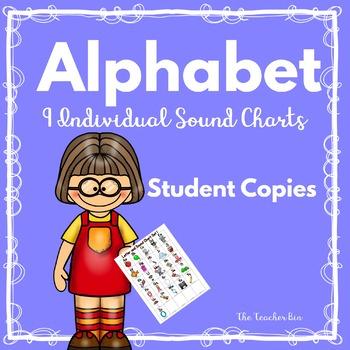 Kindergarten - 1st grade- Special Ed.-Alphabet Sound Pictu