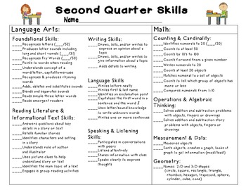 Kindergarten 2nd Quarter Common Core Report Card