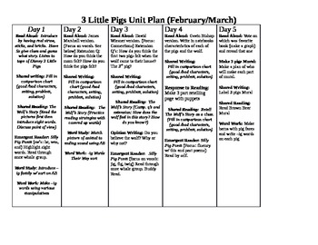 Kindergarten 3 Little Pigs Unit Plan