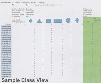1 yr Kinder Common Core DIGITAL Assessment Tool (See entir