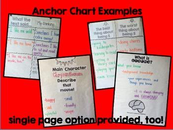 Kindergarten Book Study Overview