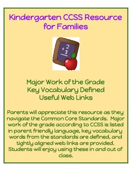 Kindergarten CCSS Math Resource for Families