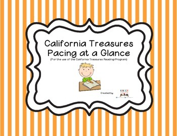 Kindergarten California Treasures Pacing Plan
