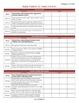 Kindergarten Common Core ELA Teacher Documents