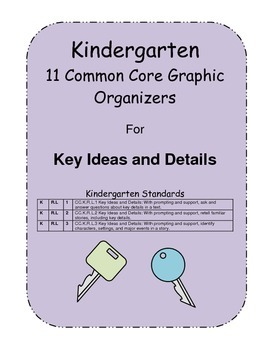 Kindergarten Common Core Graphic Organizers - Key Ideas an