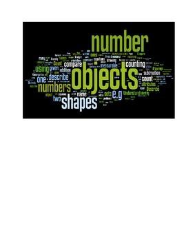 Kindergarten Common Core Guide--Math Standards