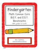 Kindergarten Common Core Math Benchmarks