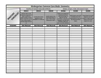 Kindergarten Common Core Math Mastery Checklist: Geometry