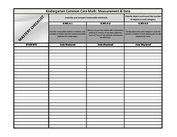 Kindergarten Common Core Math Mastery Checklist: Measureme