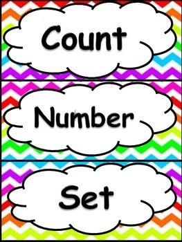 Kindergarten Common Core Math Word Wall Cards