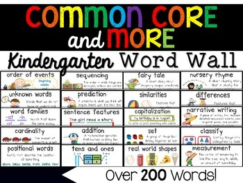 Worksheets Vocabulary Words For Kindergarten With Pictures free worksheets kindergarten vocab words printable vocabulary and definitions scalien