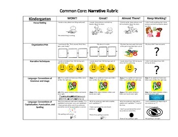 Kindergarten Common Core Narrative Rubric for KIDS