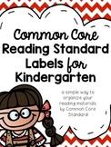 Kindergarten Common Core Reading Standard Labels