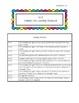 Kindergarten ELA Common Core Learning Standards- Teacher C