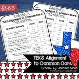 Kindergarten Common Core to TEKS Math Standards Alignment
