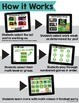 Kindergarten Computer Centers Bundle | Common Core Reading