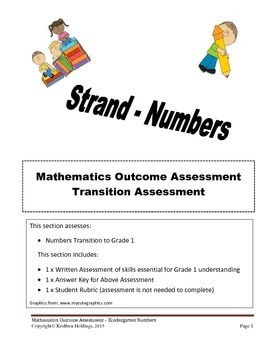 Kindergarten Full Transition Assessment