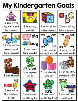 Kindergarten Goals Insert (Kindergarten Common Core Overview)