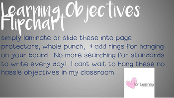 Kindergarten Learning Objectives Flip Chart