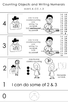 Kindergarten Marzano Scale Counting and Writing Numerals M