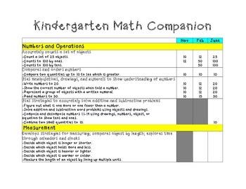 Kindergarten Math Companion