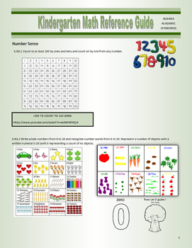 Kindergarten Math Reference Guide for Indiana Academic Standards