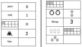 Kindergarten Numbers 1-20 Flash cards