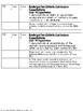 Kindergarten Ontario Curriculum Check list