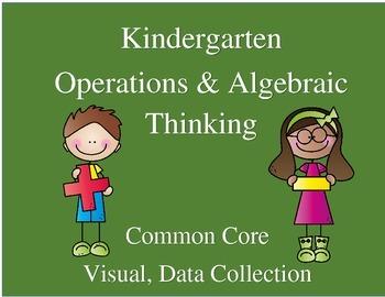 Kindergarten Operations & Algebraic Thinking-Common Core-V