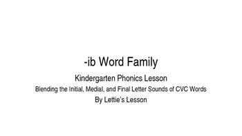 Kindergarten Phonics Lesson: Blending CVC Words -ib Word Family